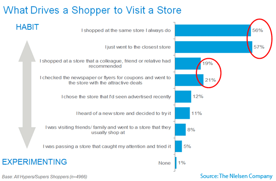 retail-shopping-trends-1