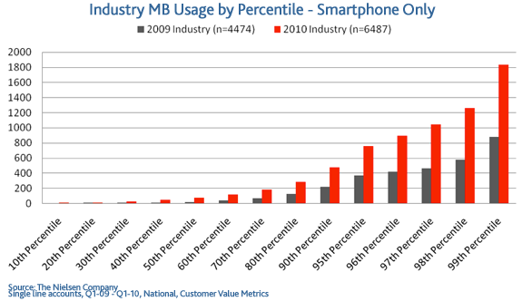 smartphone-data-usage